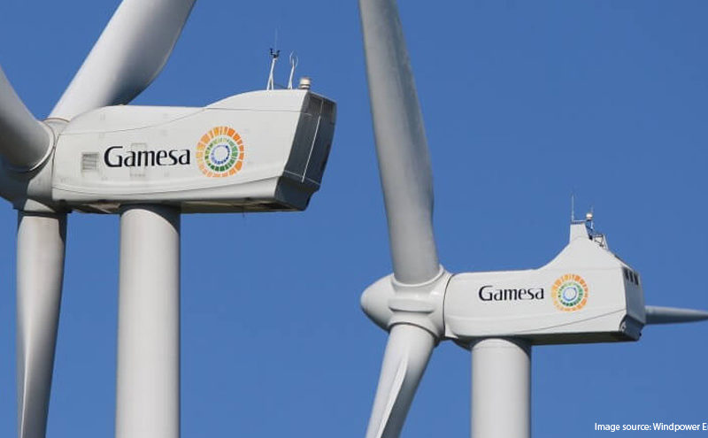 Gamesa commissions over 2 GW in FY17